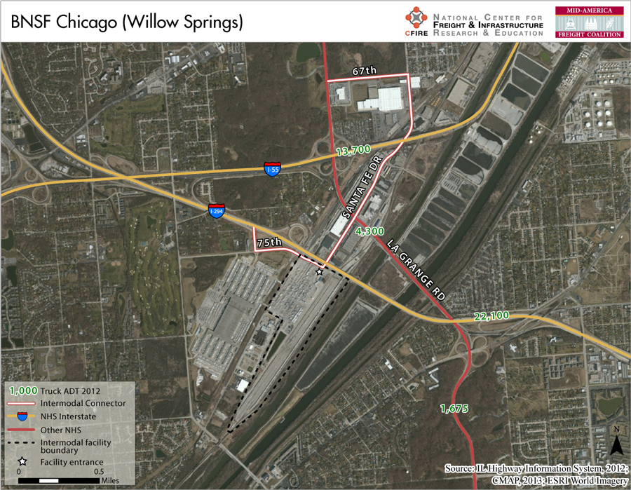 BNSF Chicago (Willow Springs) – Mid-America Freight Coalition